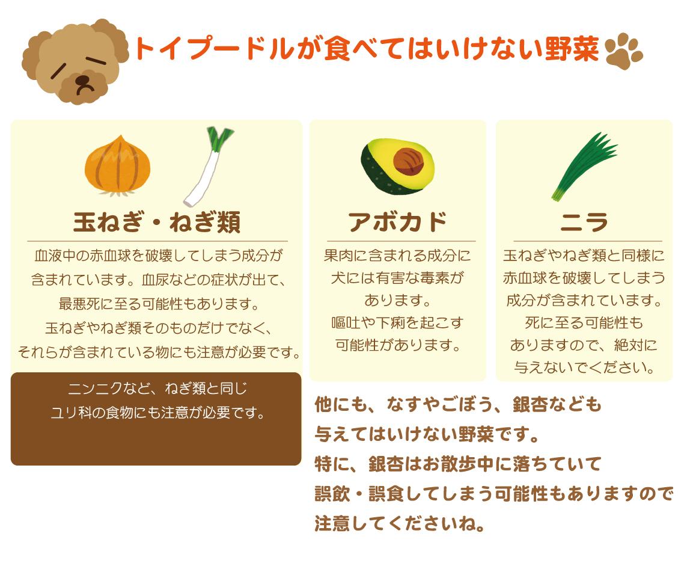 野菜 れる 犬 食べ